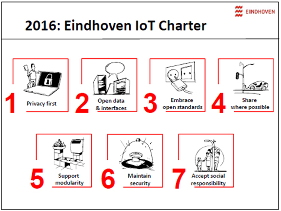 IoT Charter